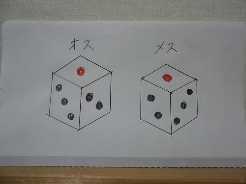 saikoro-osu-mesu